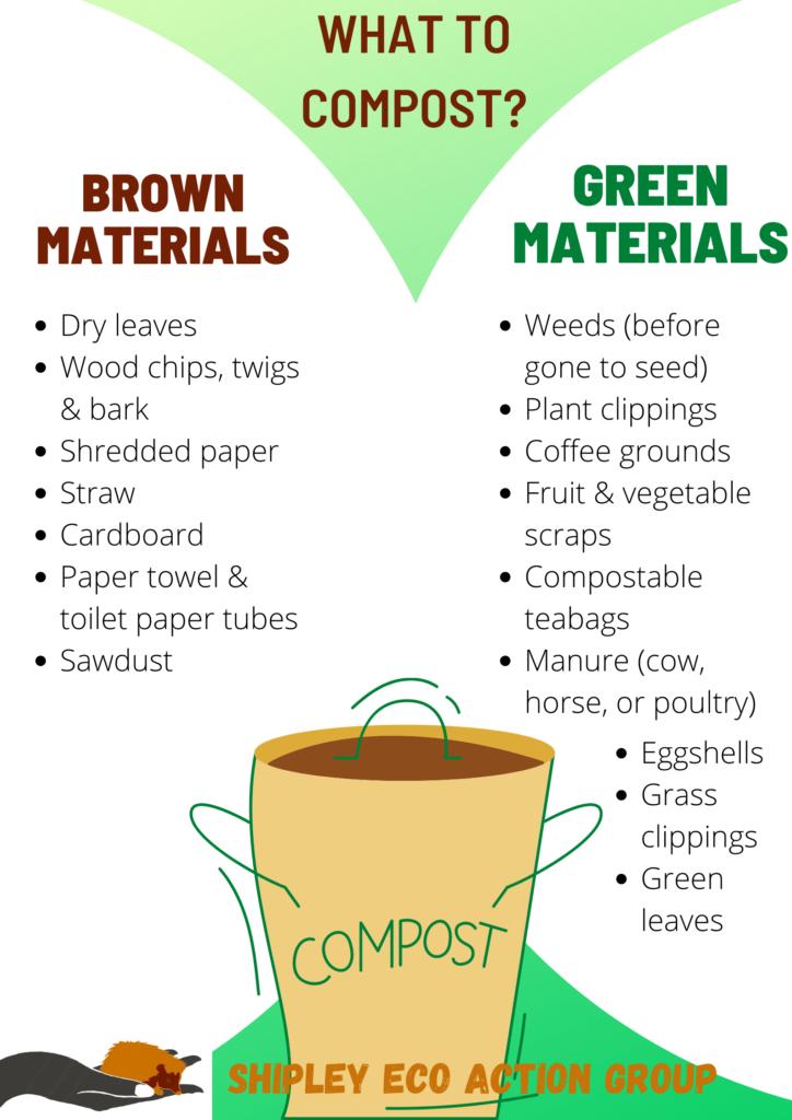 Start Composting - SEAG - Shipley Eco-Action Group